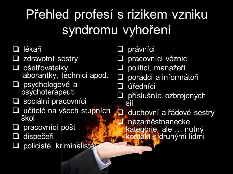 Přehled profesí s rizikem vzniku syndromu vyhoření