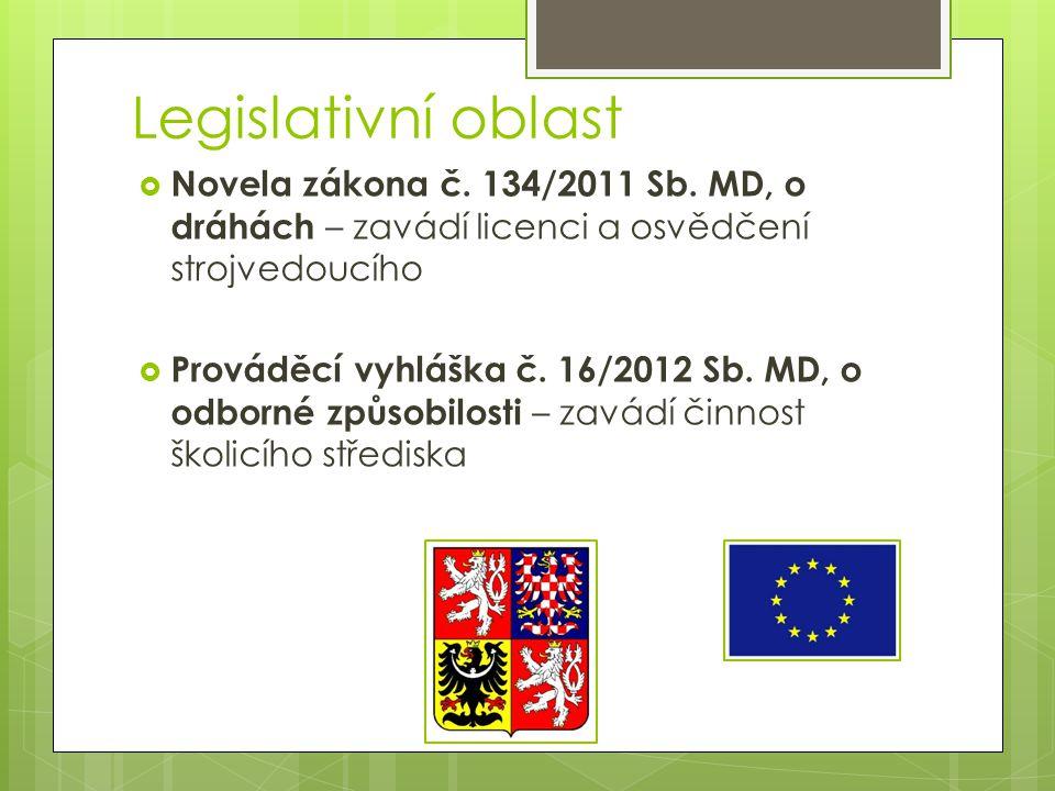 Legislativní oblast Novela zákona č. 134/2011 Sb. MD, o dráhách – zavádí licenci a osvědčení strojvedoucího.