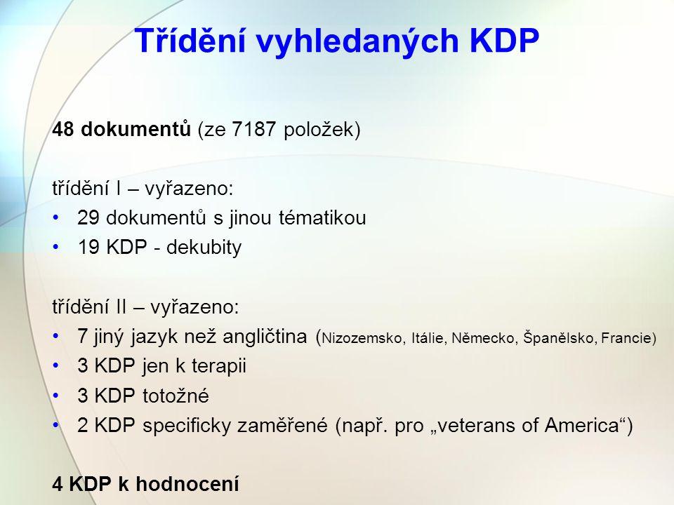 Třídění vyhledaných KDP