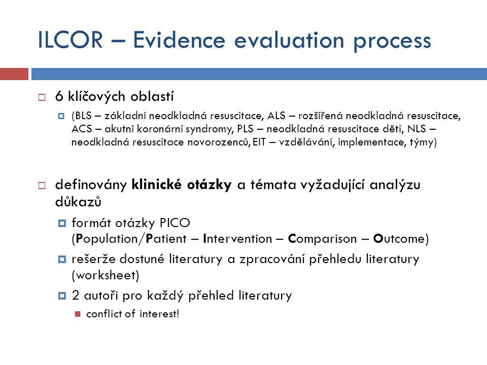 ILCOR – Evidence evaluation process