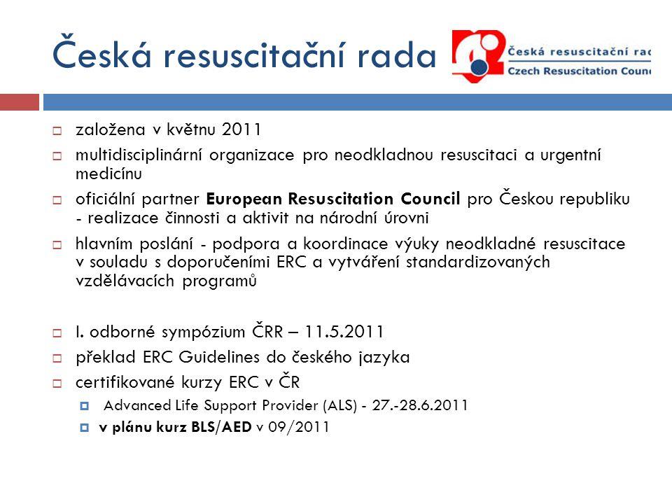 Česká resuscitační rada