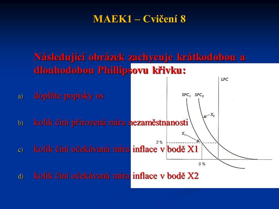 MAEK1 – Cvičení 8 Následující obrázek zachycuje krátkodobou a dlouhodobou Phillipsovu křivku: doplňte popisky os.
