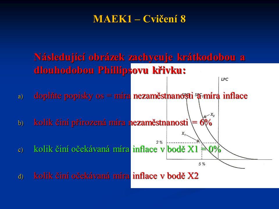 MAEK1 – Cvičení 8 Následující obrázek zachycuje krátkodobou a dlouhodobou Phillipsovu křivku: