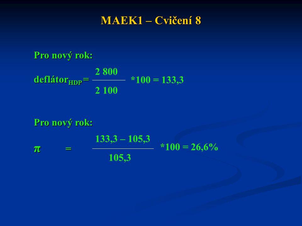 π = MAEK1 – Cvičení 8 Pro nový rok: deflátorHDP = 2 800 *100 = 133,3