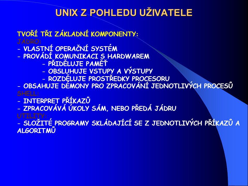 UNIX Z POHLEDU UŽIVATELE