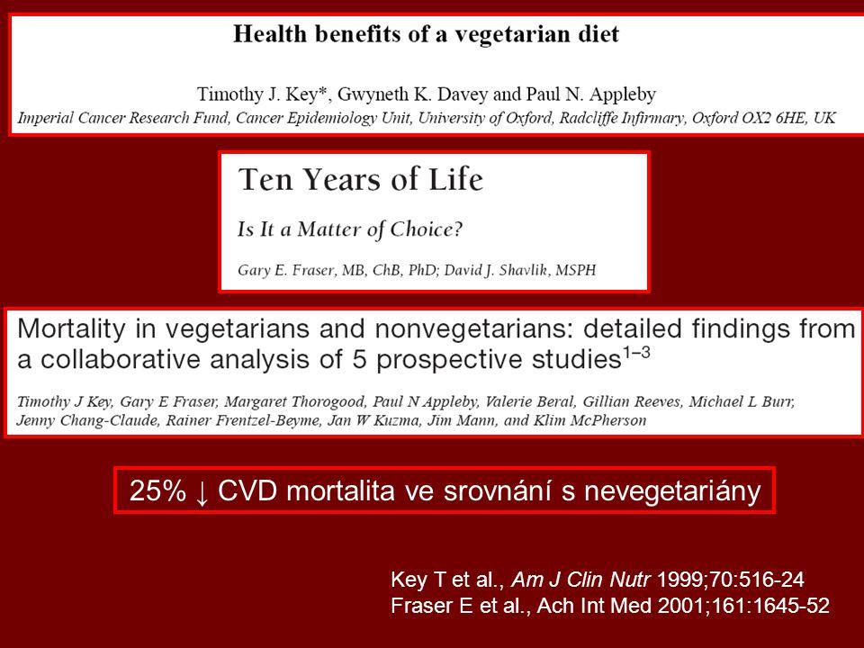 25% ↓ CVD mortalita ve srovnání s nevegetariány