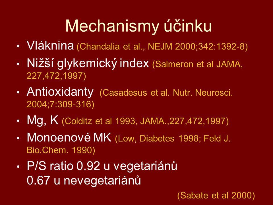Mechanismy účinku Vláknina (Chandalia et al., NEJM 2000;342:1392-8)
