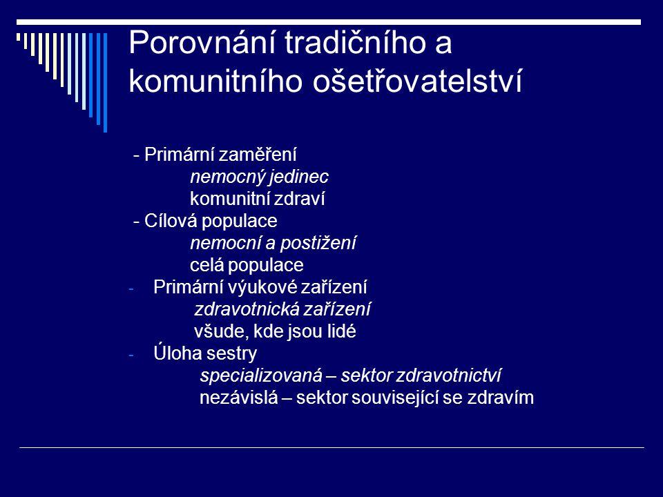 Porovnání tradičního a komunitního ošetřovatelství
