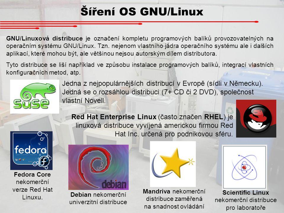 Šíření OS GNU/Linux