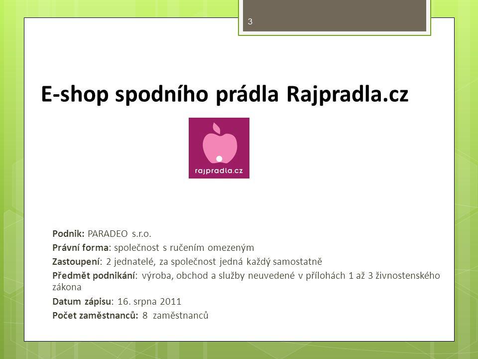E-shop spodního prádla Rajpradla.cz