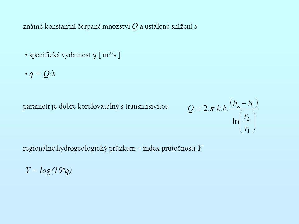 Y = log(106q) známé konstantní čerpané množství Q a ustálené snížení s