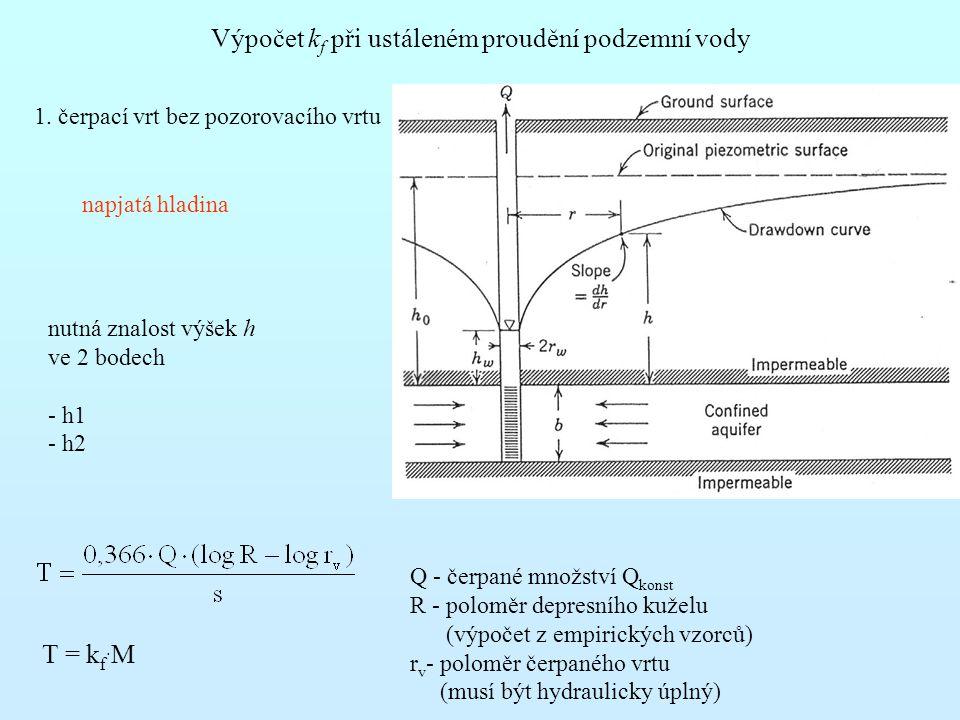 Výpočet kf při ustáleném proudění podzemní vody