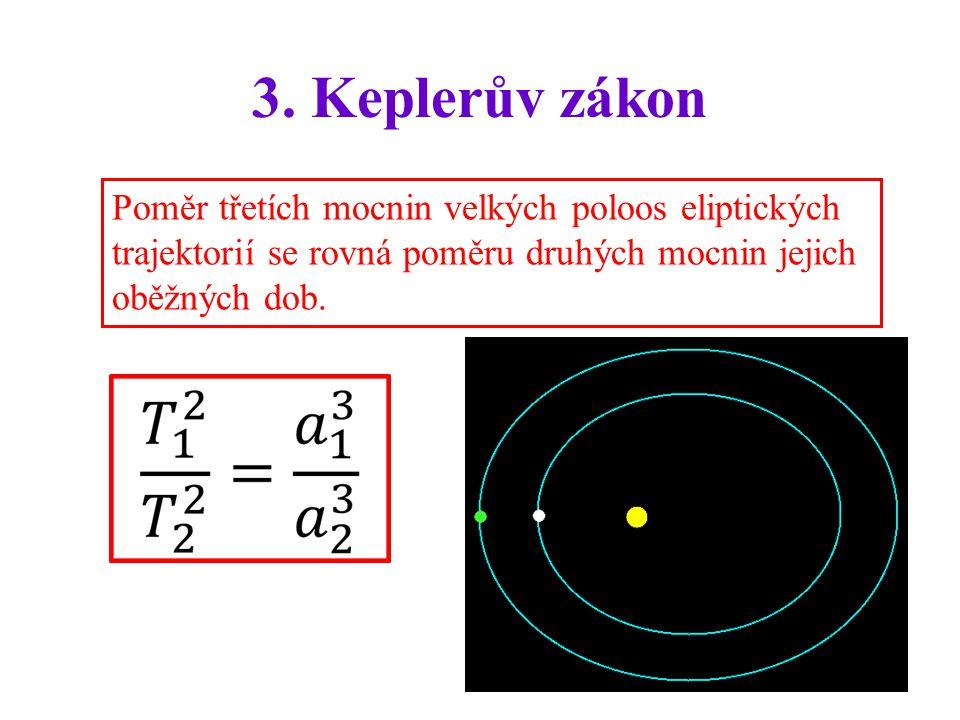 3. Keplerův zákon Poměr třetích mocnin velkých poloos eliptických trajektorií se rovná poměru druhých mocnin jejich oběžných dob.