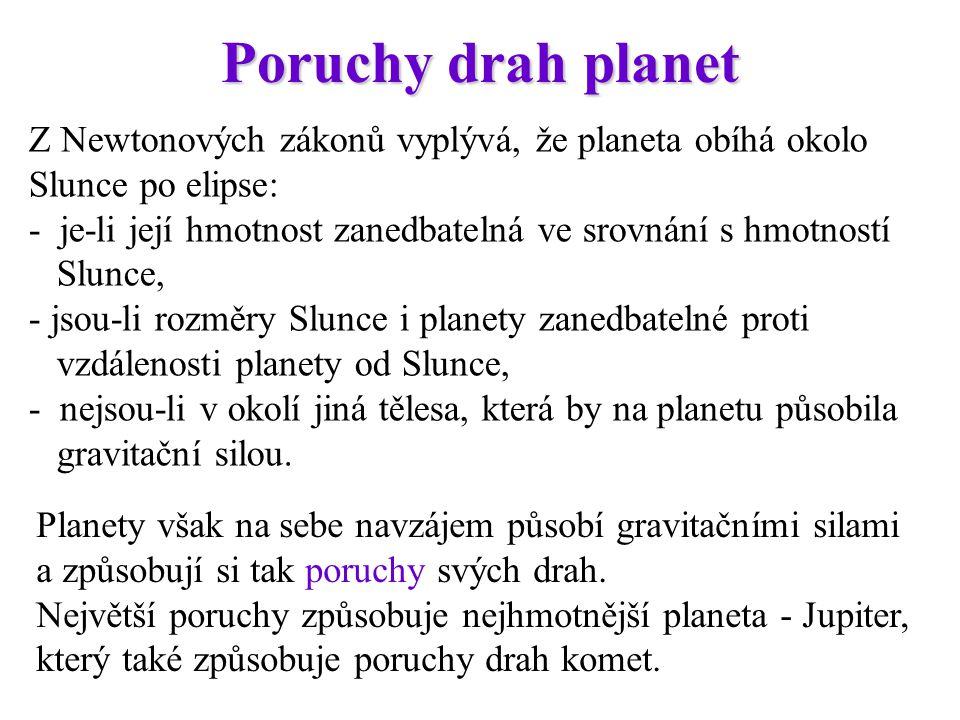 Poruchy drah planet