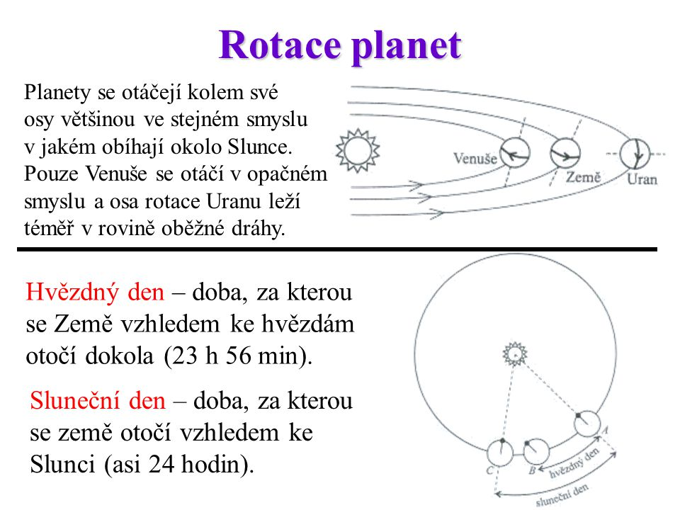 Rotace planet