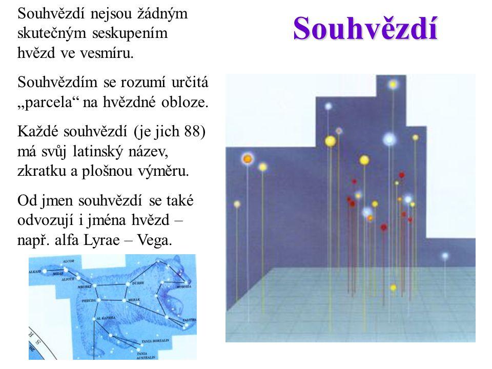 """Souhvězdí Souhvězdí nejsou žádným skutečným seskupením hvězd ve vesmíru. Souhvězdím se rozumí určitá """"parcela na hvězdné obloze."""