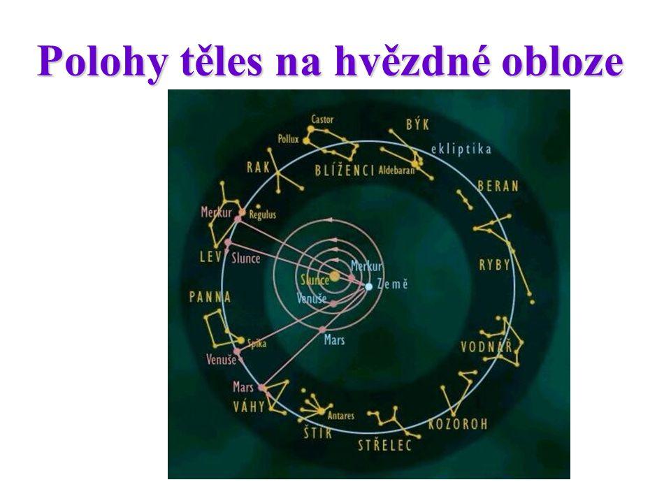 Polohy těles na hvězdné obloze
