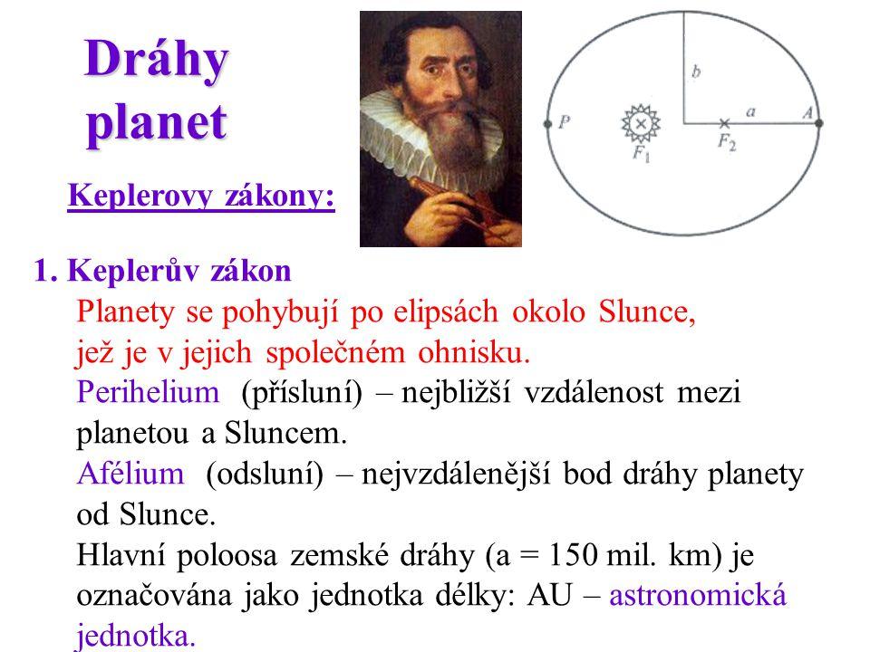 Dráhy planet Keplerovy zákony: