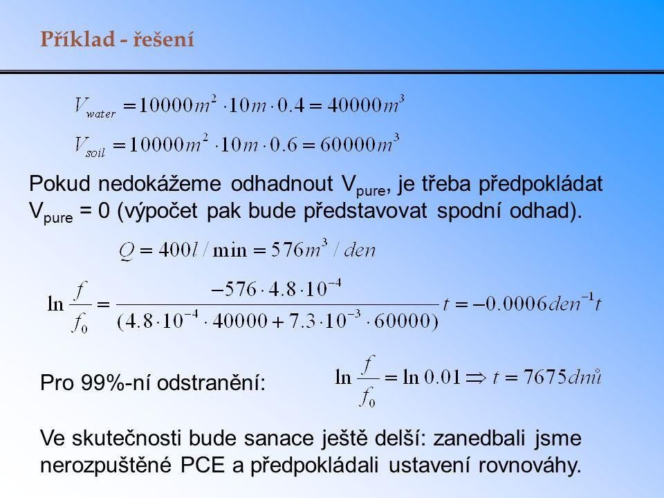 Příklad - řešení Pokud nedokážeme odhadnout Vpure, je třeba předpokládat Vpure = 0 (výpočet pak bude představovat spodní odhad).