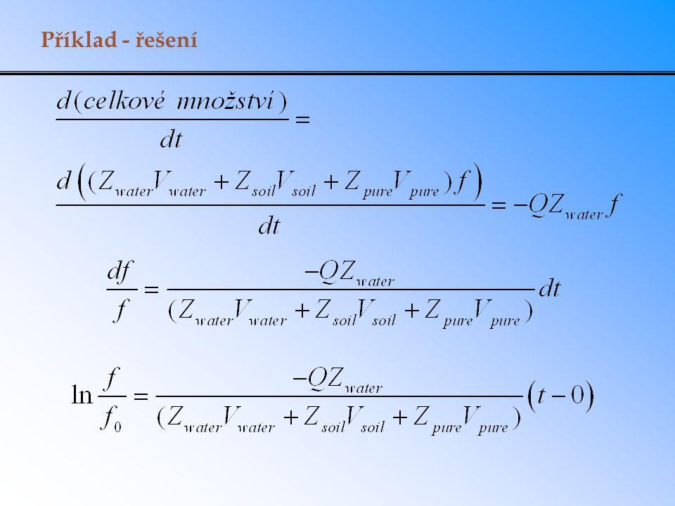 Příklad - řešení