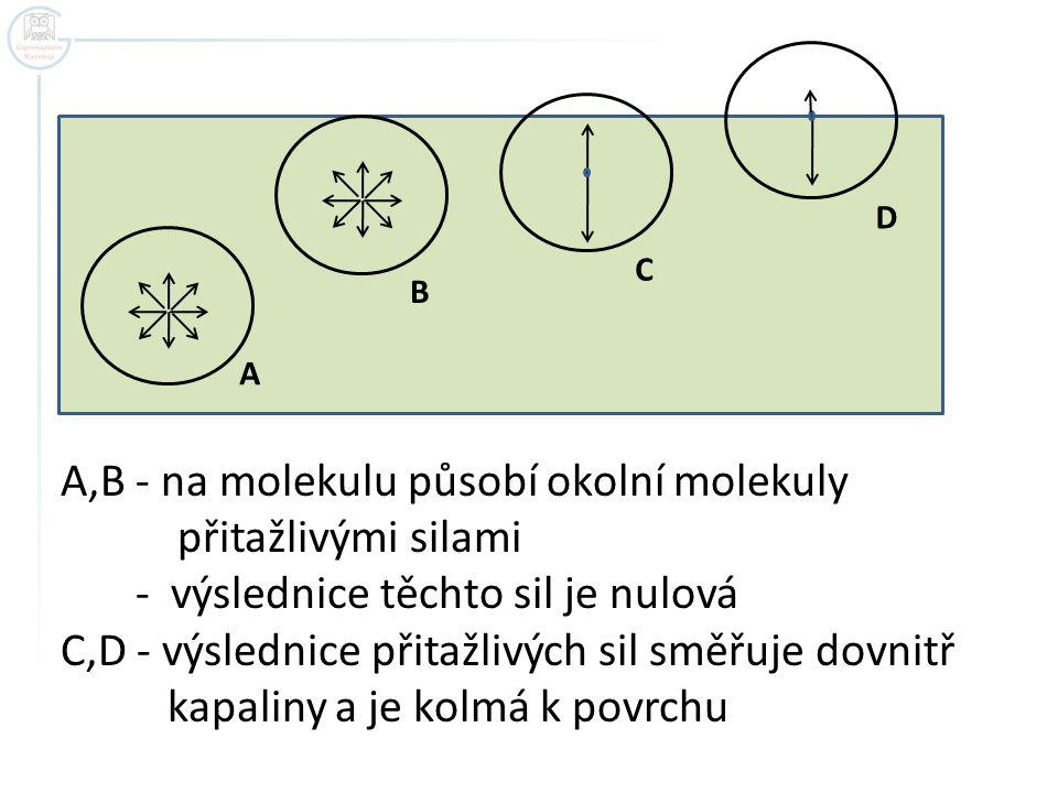 A,B - na molekulu působí okolní molekuly přitažlivými silami