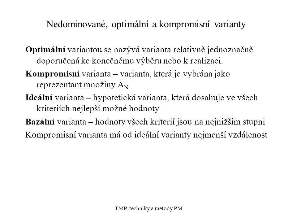 Nedominované, optimální a kompromisní varianty