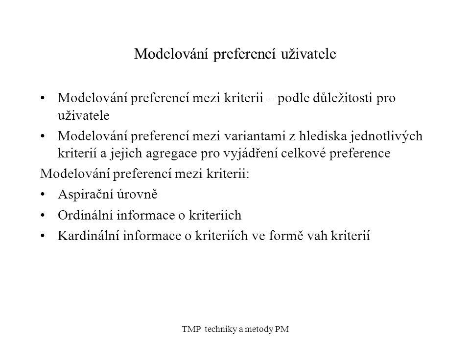 Modelování preferencí uživatele