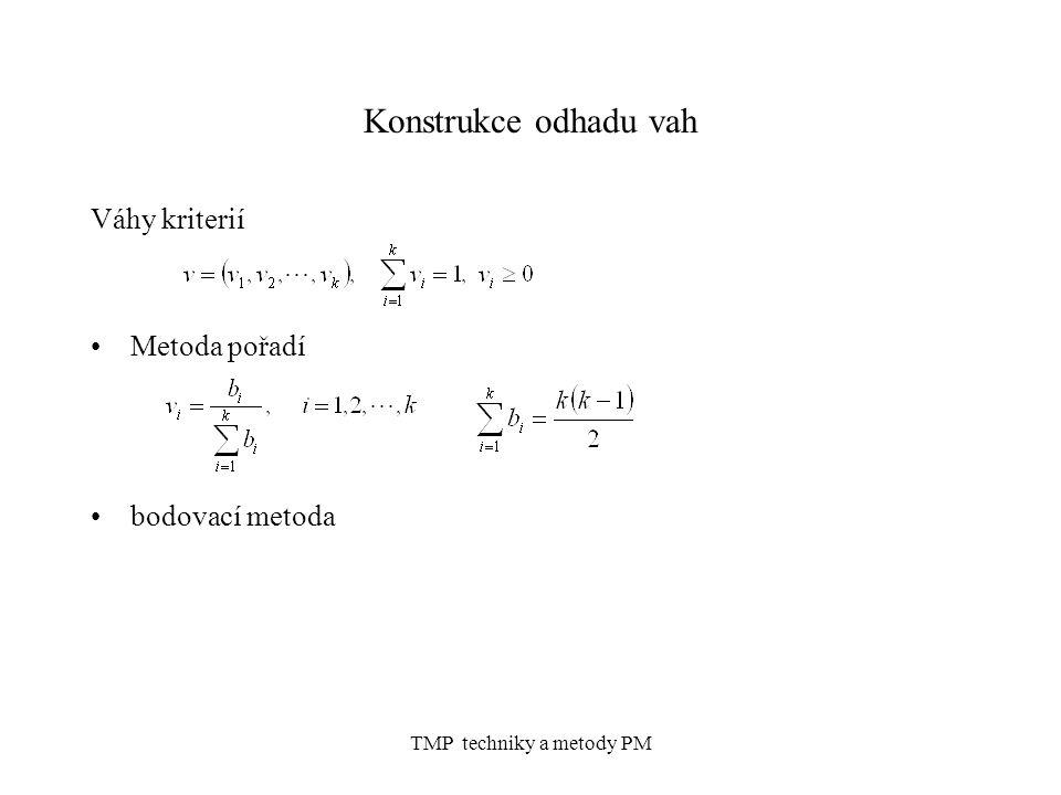 TMP techniky a metody PM