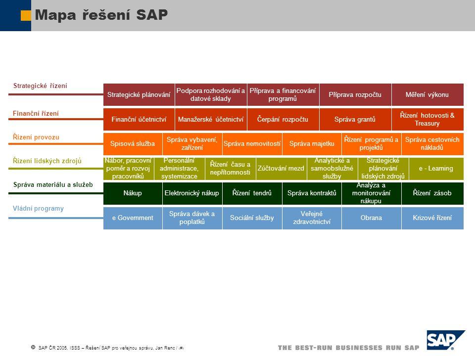 Mapa řešení SAP Strategické řízení Strategické plánování
