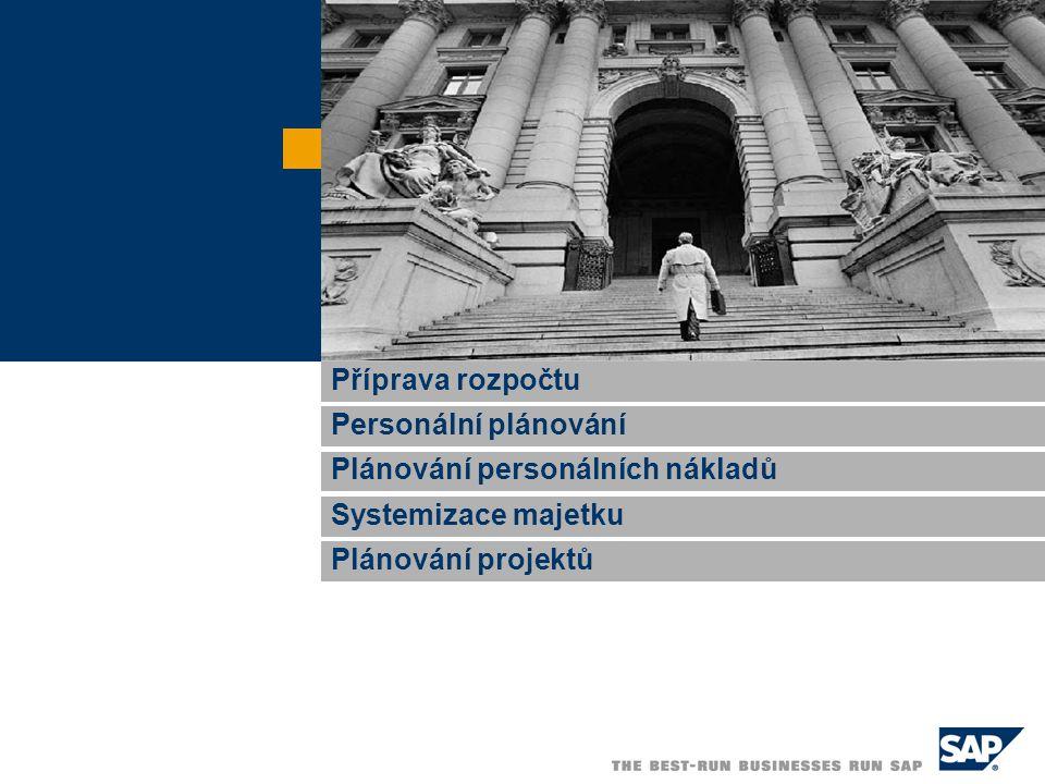 Příprava rozpočtu Personální plánování. Plánování personálních nákladů.