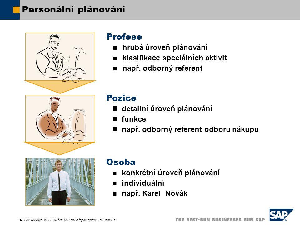 Personální plánování Profese Pozice Osoba hrubá úroveň plánování