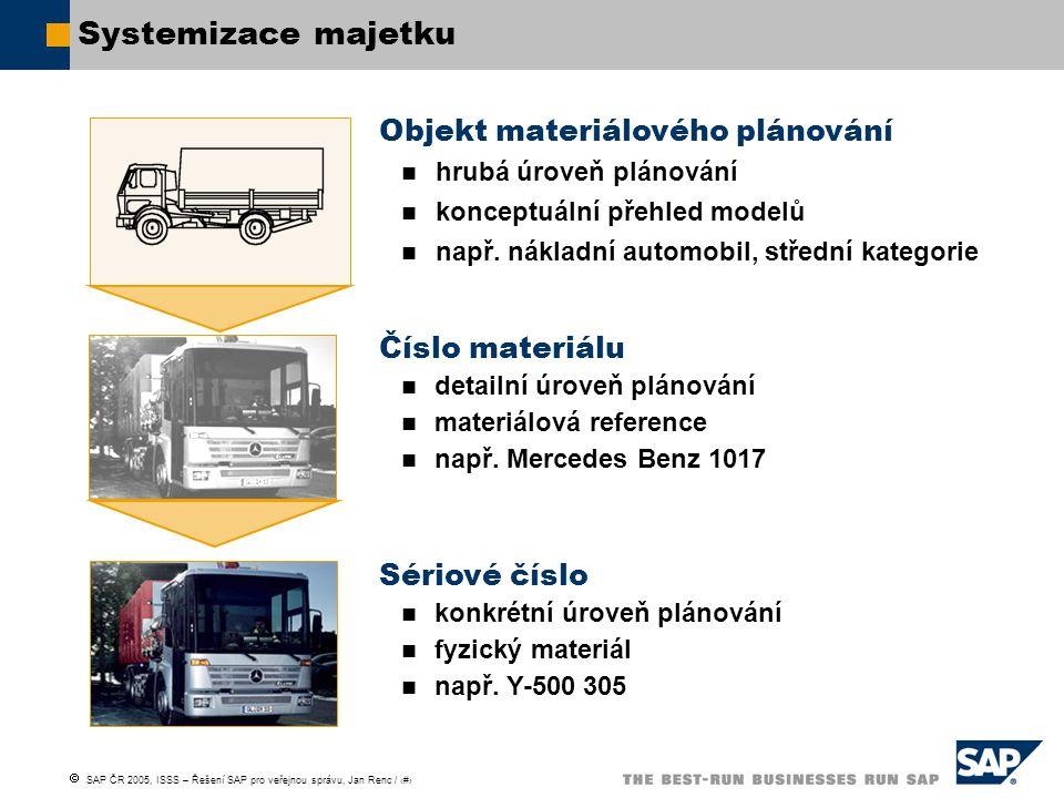 Systemizace majetku Objekt materiálového plánování Číslo materiálu