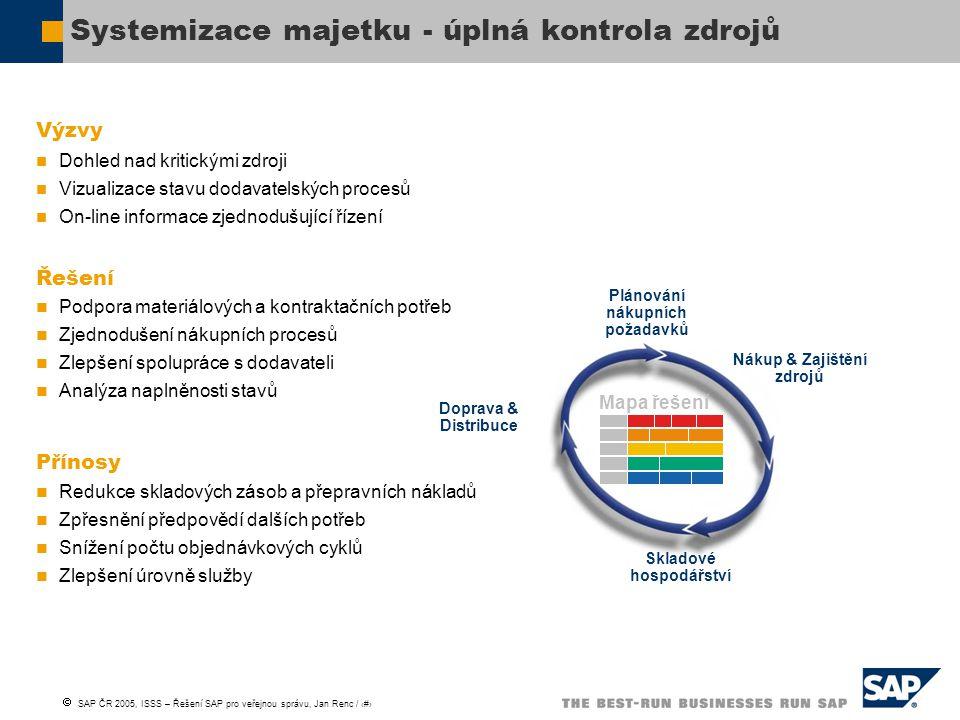 Systemizace majetku - úplná kontrola zdrojů