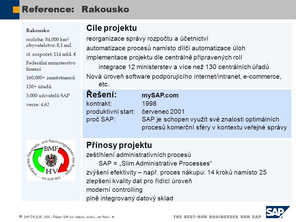 Reference: Rakousko Cíle projektu Řešení: mySAP.com Přínosy projektu
