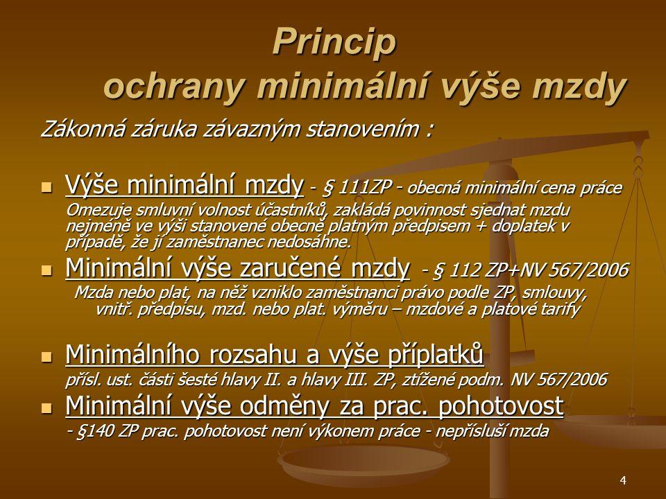 Princip ochrany minimální výše mzdy