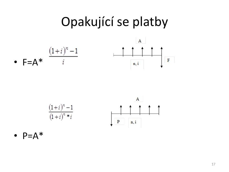 Opakující se platby F=A* P=A*
