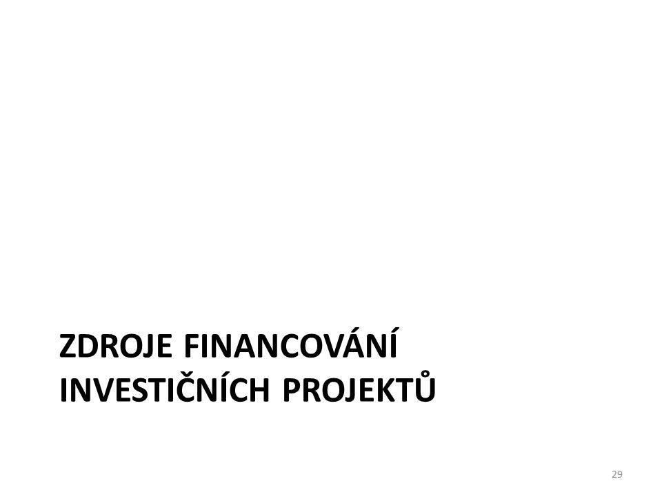 Zdroje financování investičních projektů