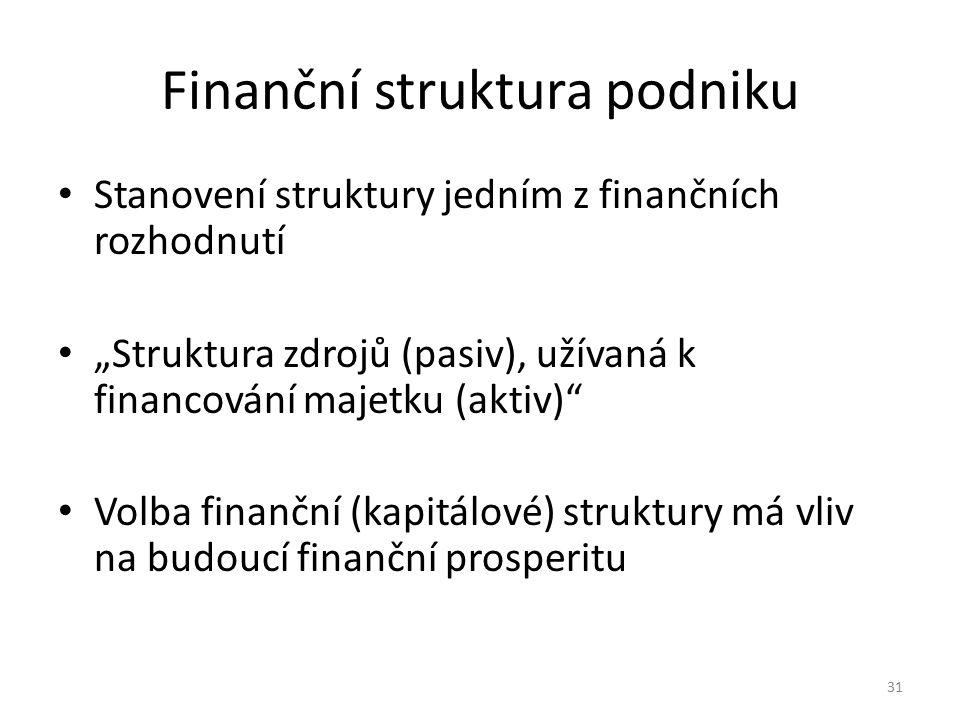 Finanční struktura podniku