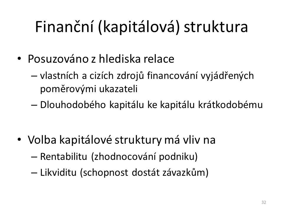 Finanční (kapitálová) struktura