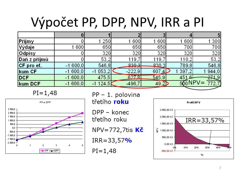 Výpočet PP, DPP, NPV, IRR a PI