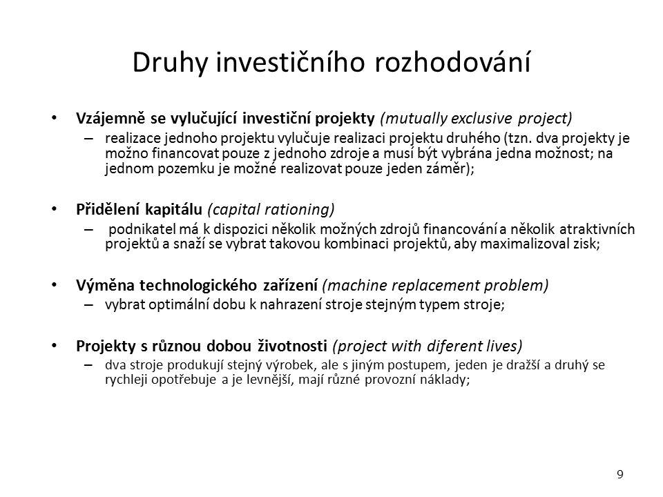 Druhy investičního rozhodování