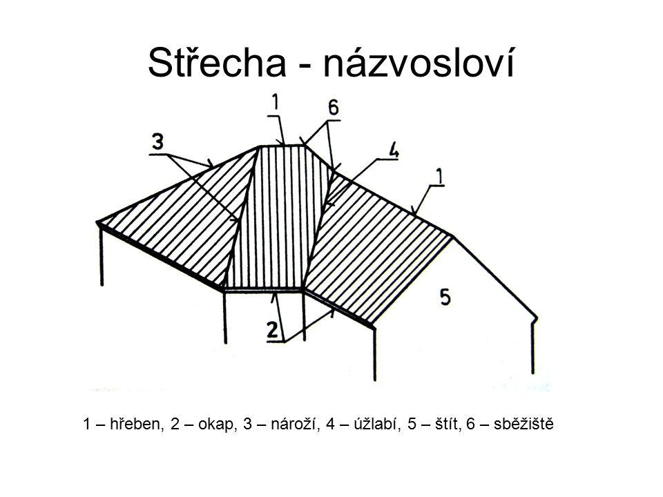 Střecha - názvosloví 1 – hřeben, 2 – okap, 3 – nároží, 4 – úžlabí, 5 – štít, 6 – sběžiště