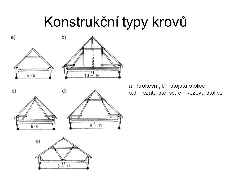 Konstrukční typy krovů