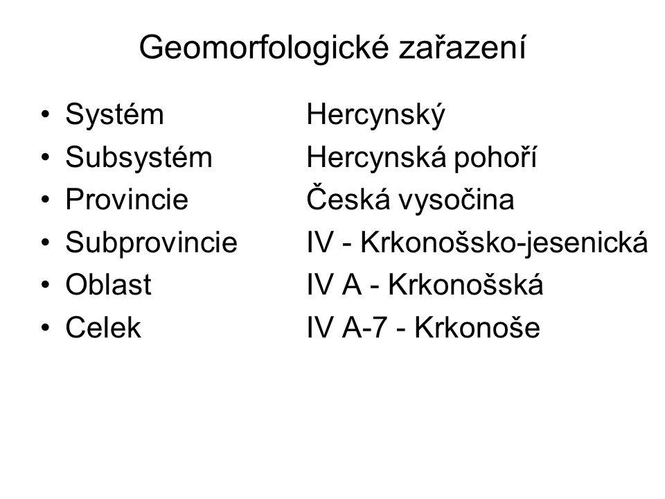 Geomorfologické zařazení