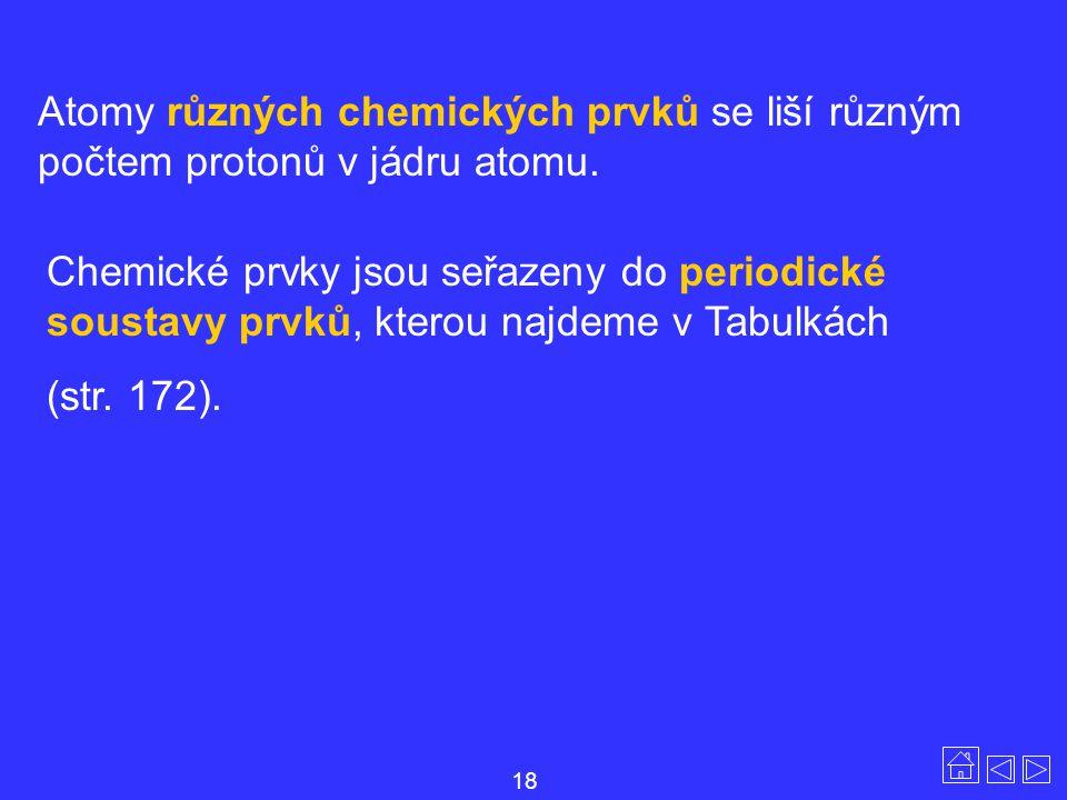 Atomy různých chemických prvků se liší různým počtem protonů v jádru atomu.