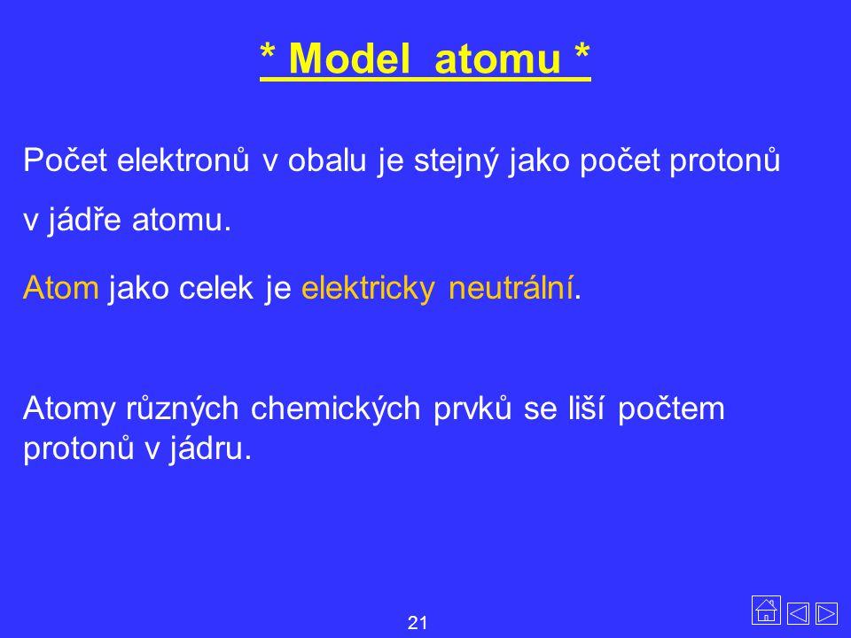 * Model atomu * Počet elektronů v obalu je stejný jako počet protonů