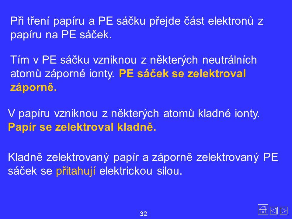 Při tření papíru a PE sáčku přejde část elektronů z papíru na PE sáček.