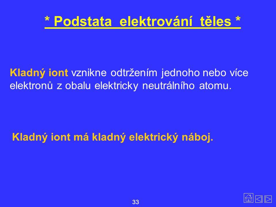 * Podstata elektrování těles *