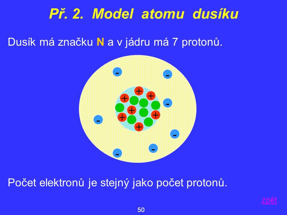 Př. 2. Model atomu dusíku Dusík má značku N a v jádru má 7 protonů. -