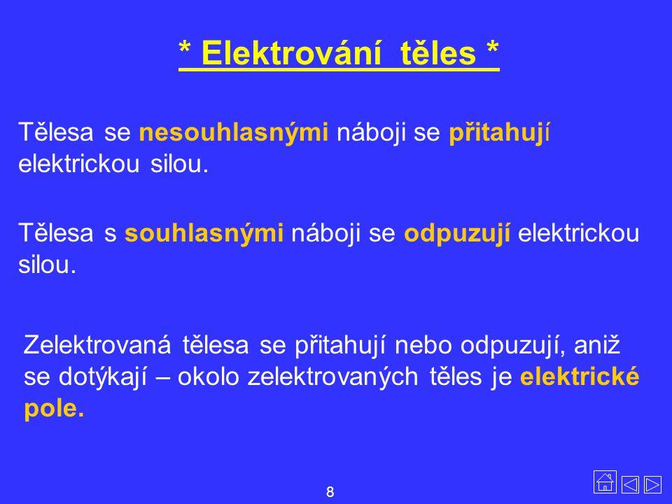 * Elektrování těles * Tělesa se nesouhlasnými náboji se přitahují elektrickou silou. Tělesa s souhlasnými náboji se odpuzují elektrickou silou.
